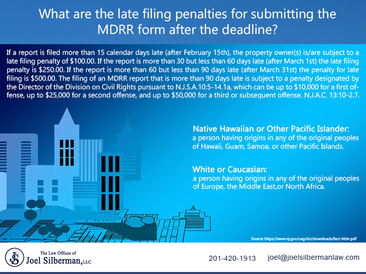 What are the late filing penalties for submitting the MDRR form after the deadline?
