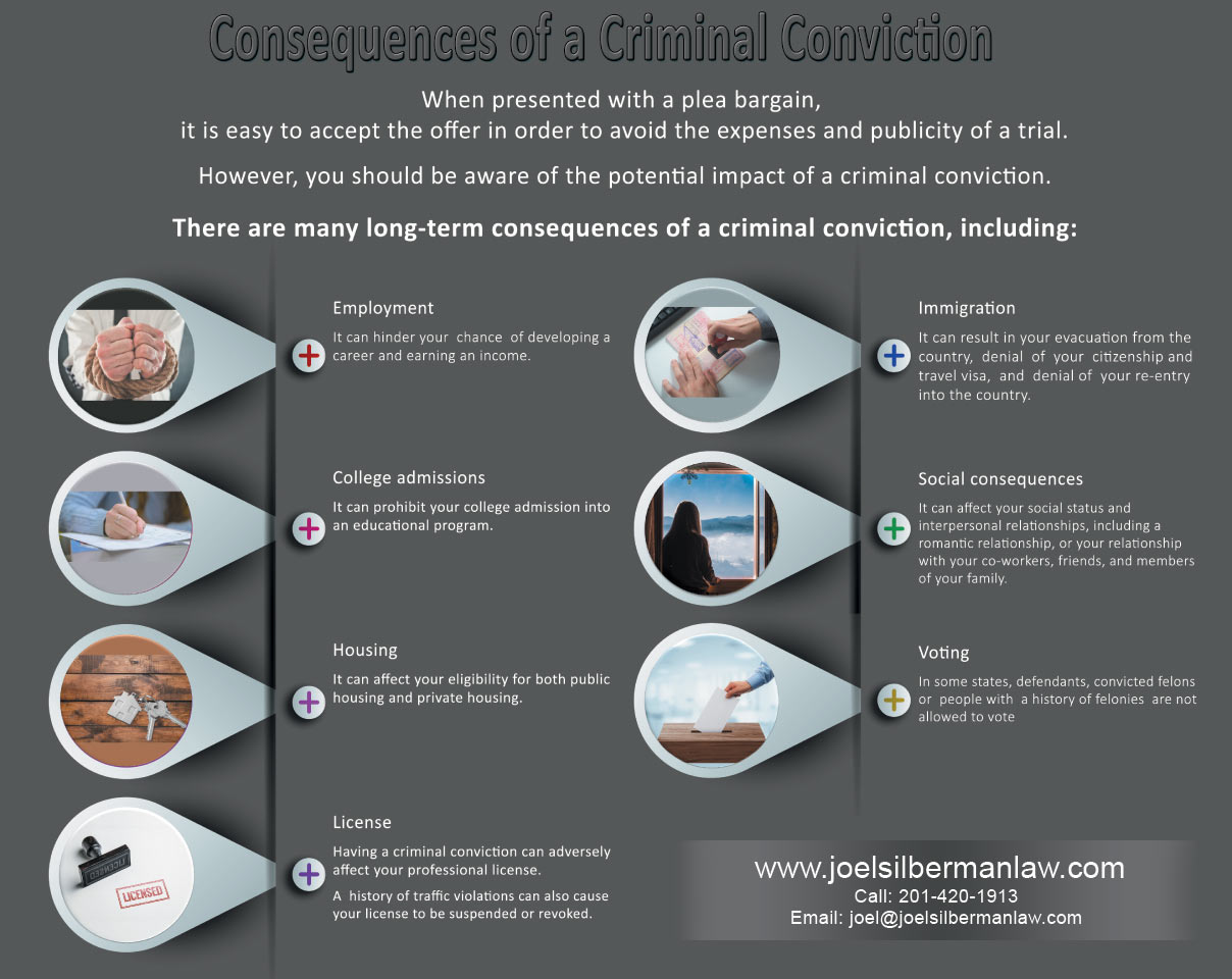 Consequences of a Criminal Conviction